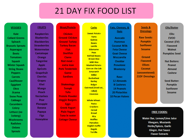 21 day fix reviews 2016