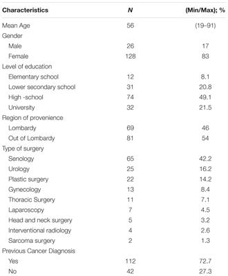 clinical psychology review impact factor